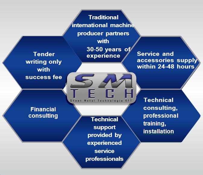 CNC gépek az Smtechnél angol