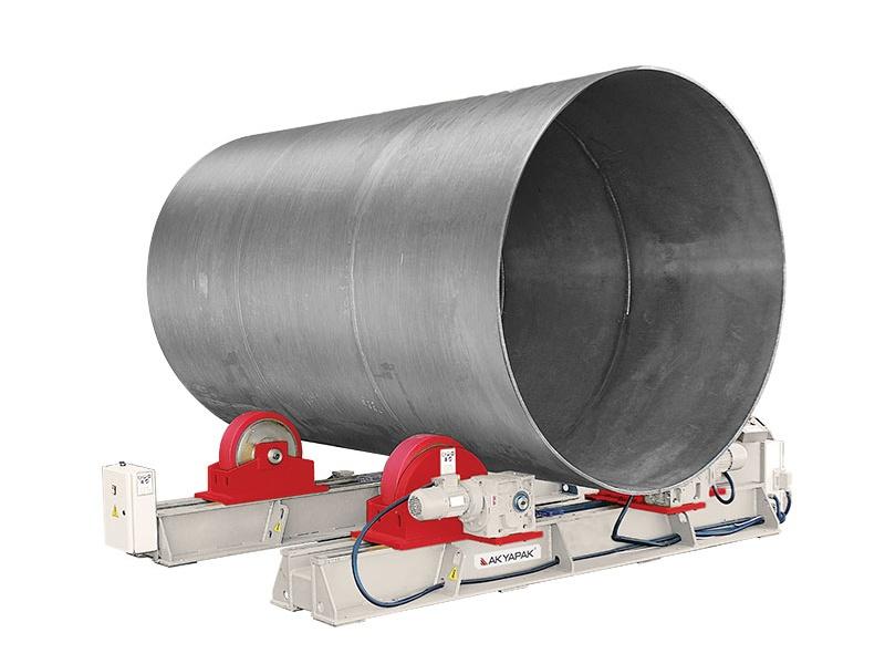 Akyapak CR conventional rotators